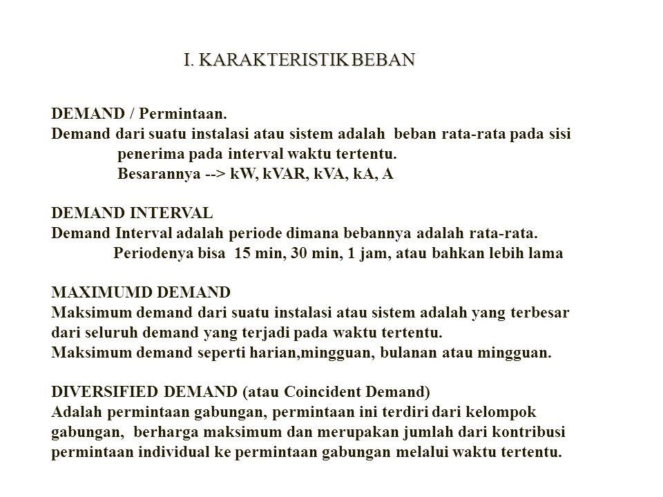 I. KARAKTERISTIK BEBAN DEMAND / Permintaan.