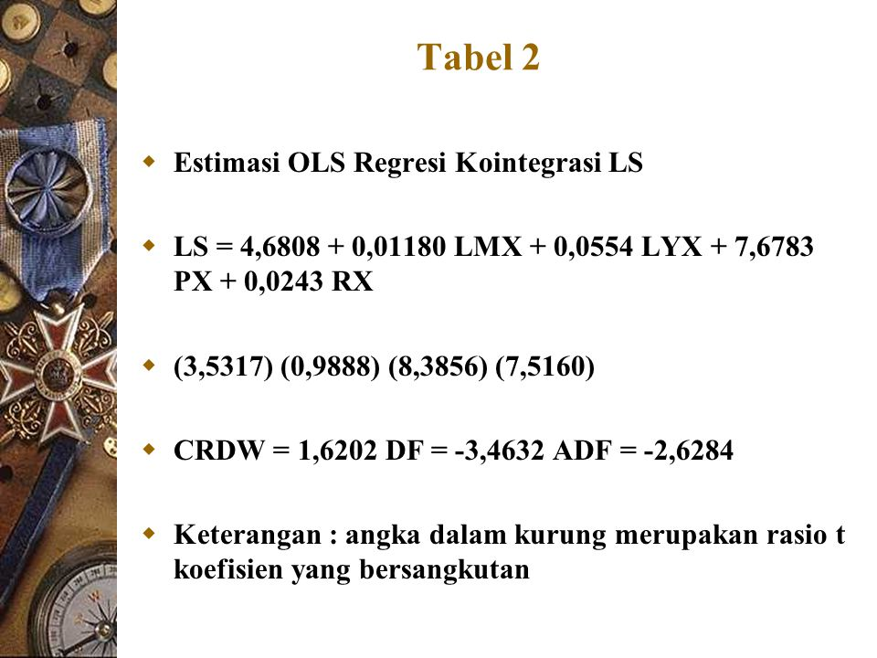 Tabel 2 Estimasi OLS Regresi Kointegrasi LS