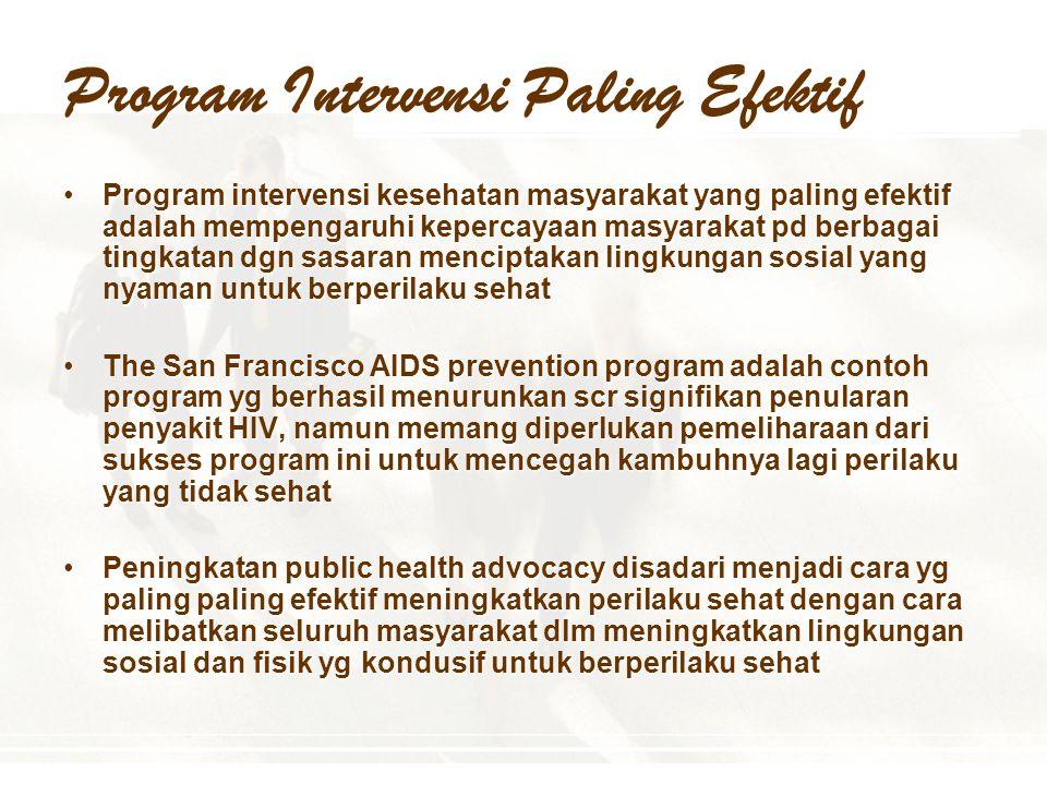 Program Intervensi Paling Efektif