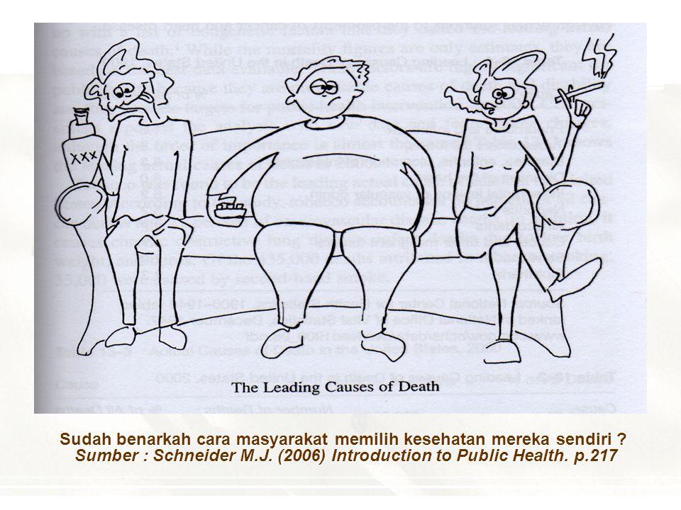 Sudah benarkah cara masyarakat memilih kesehatan mereka sendiri