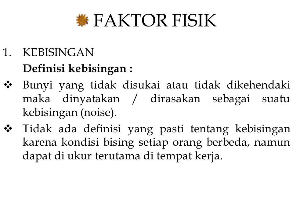 FAKTOR FISIK KEBISINGAN Definisi kebisingan :