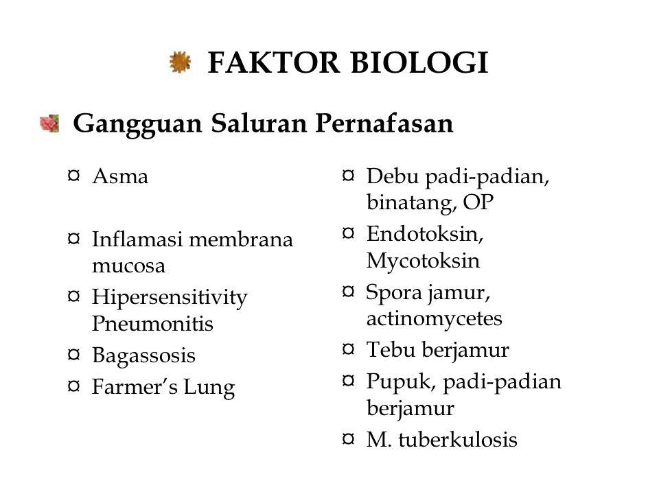 FAKTOR BIOLOGI Gangguan Saluran Pernafasan Asma