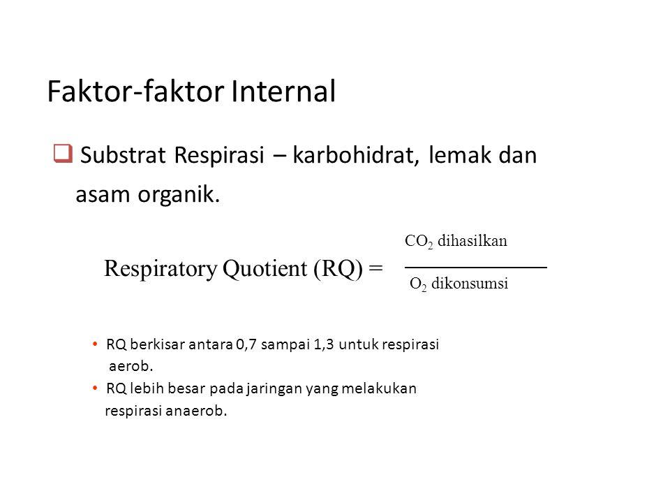 Faktor-faktor Internal