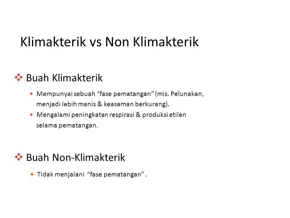 Klimakterik vs Non Klimakterik