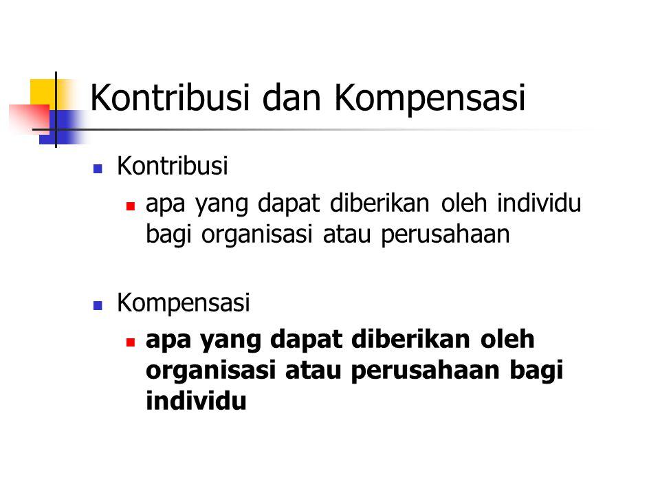 Kontribusi dan Kompensasi