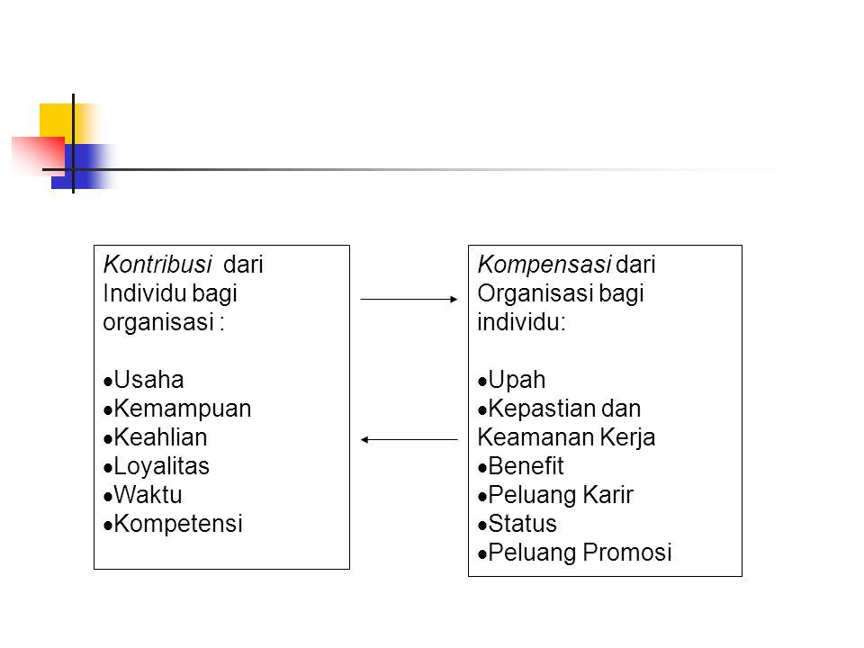 Kontribusi dari Individu bagi organisasi :