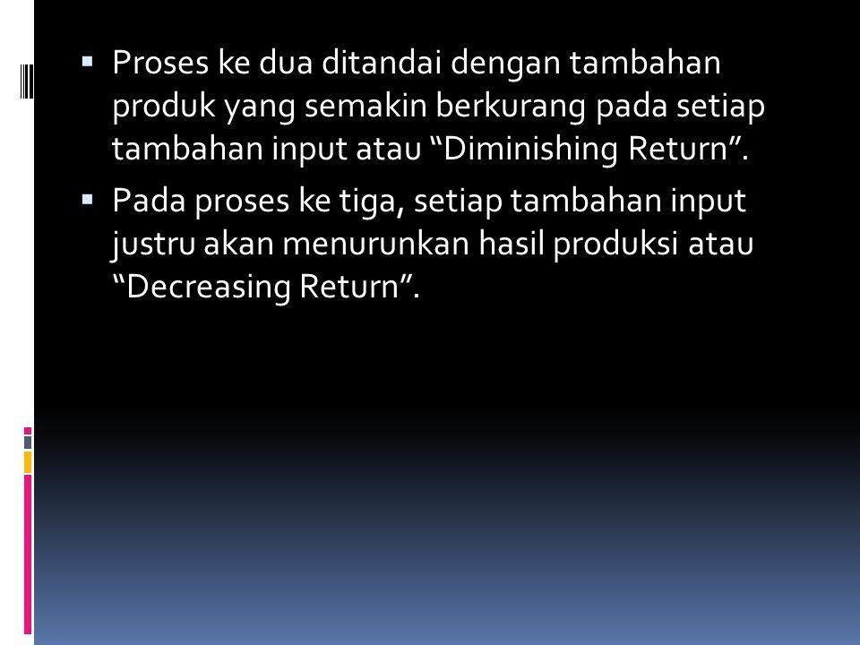 Proses ke dua ditandai dengan tambahan produk yang semakin berkurang pada setiap tambahan input atau Diminishing Return .