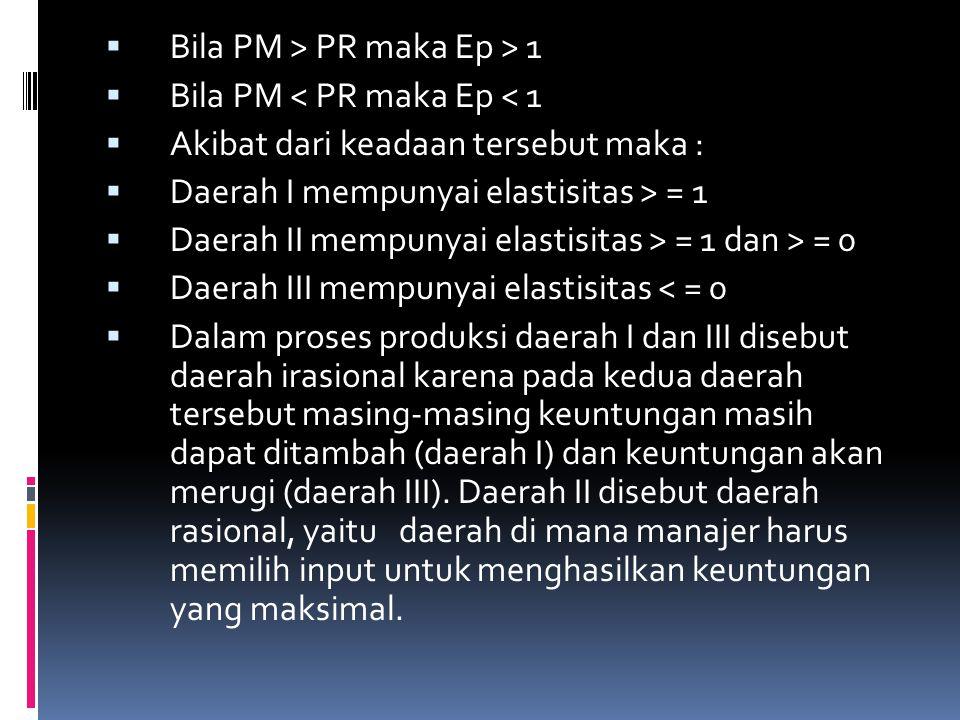 Bila PM > PR maka Ep > 1
