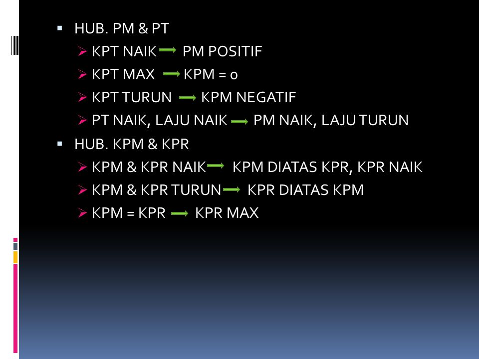 HUB. PM & PT KPT NAIK PM POSITIF. KPT MAX KPM = 0. KPT TURUN KPM NEGATIF. PT NAIK, LAJU NAIK PM NAIK, LAJU TURUN.