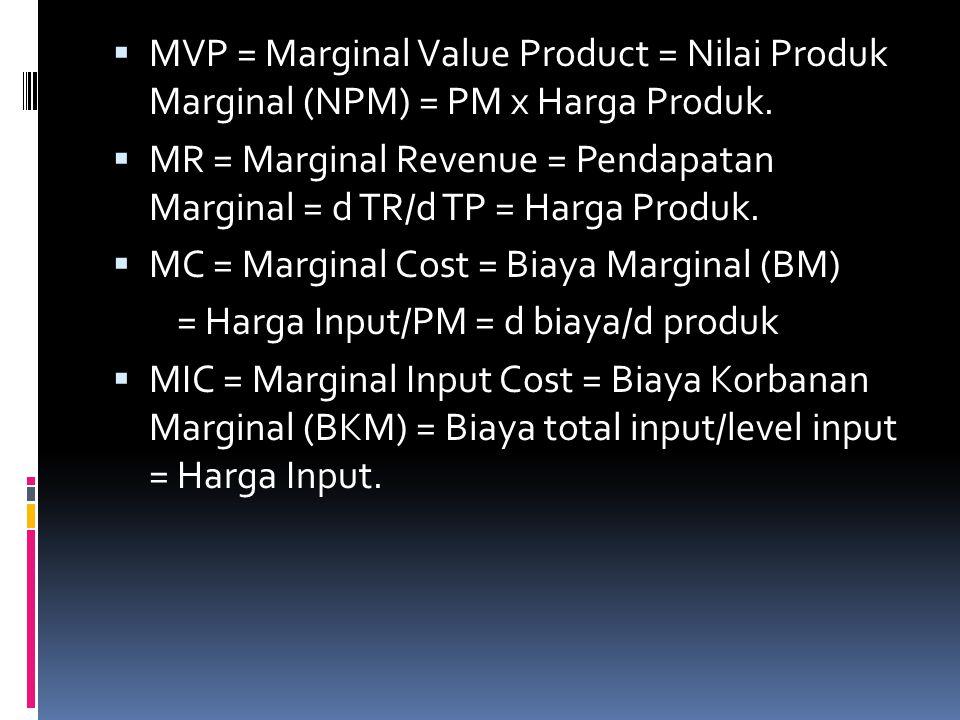 MVP = Marginal Value Product = Nilai Produk Marginal (NPM) = PM x Harga Produk.