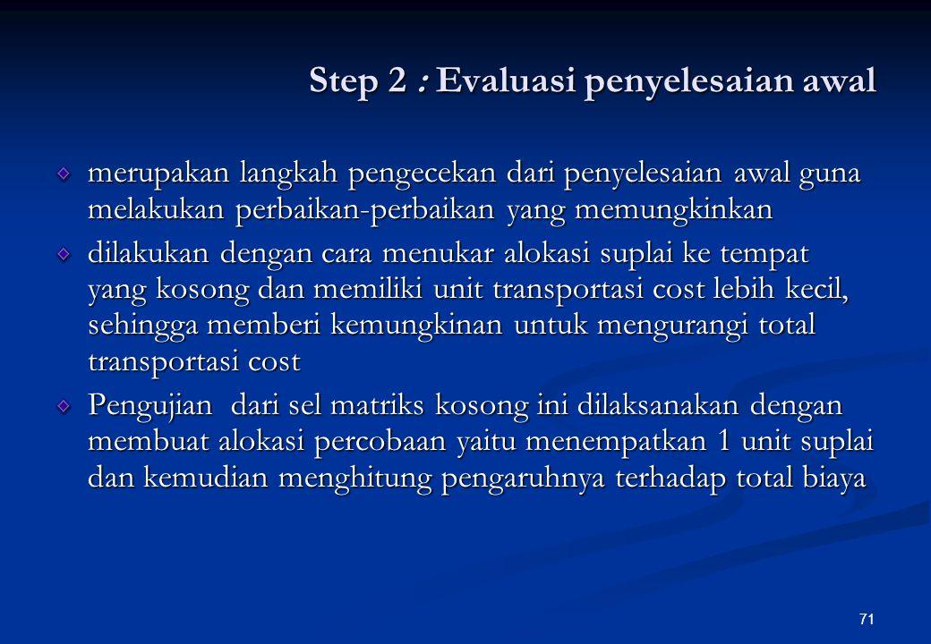 Kondisi-kondisi yang berperan dalam proses penentuan lokasi pabrik (1) :