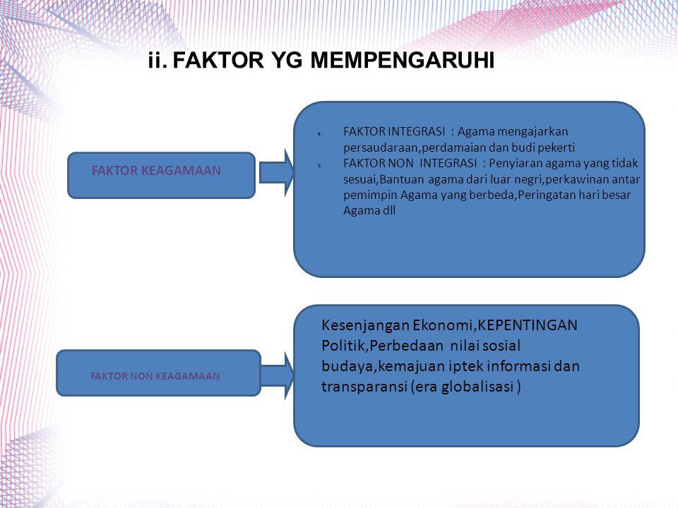 ii. FAKTOR YG MEMPENGARUHI