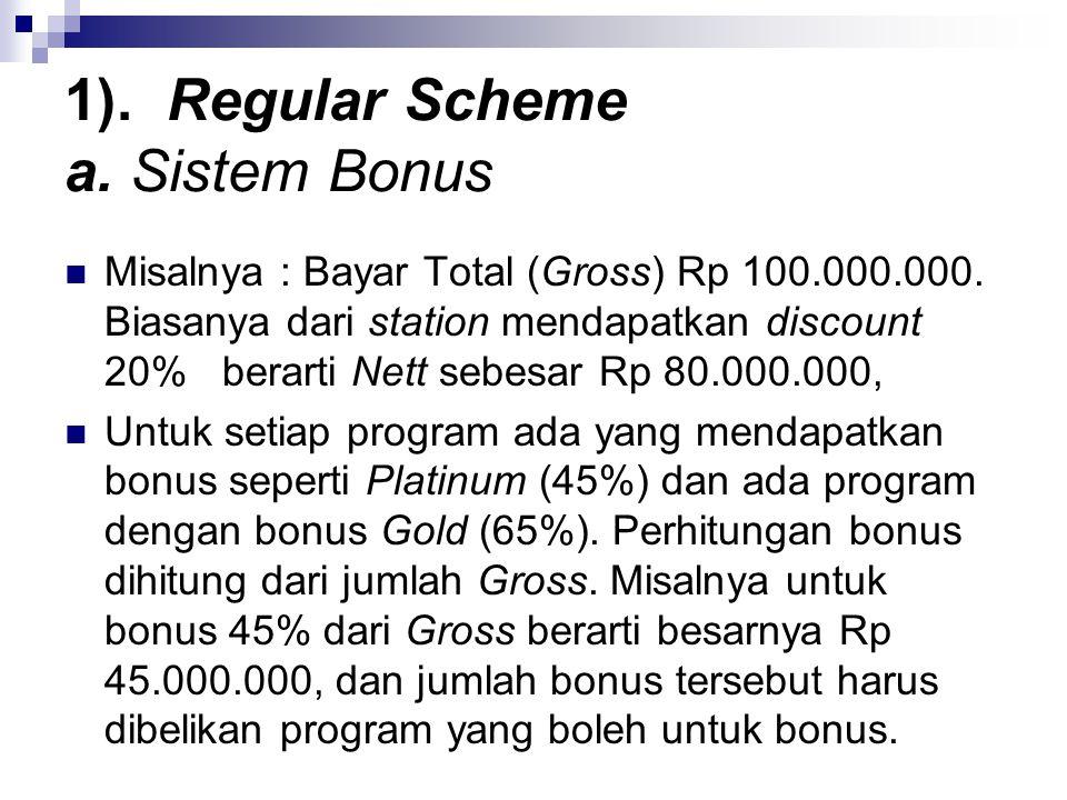 1). Regular Scheme a. Sistem Bonus