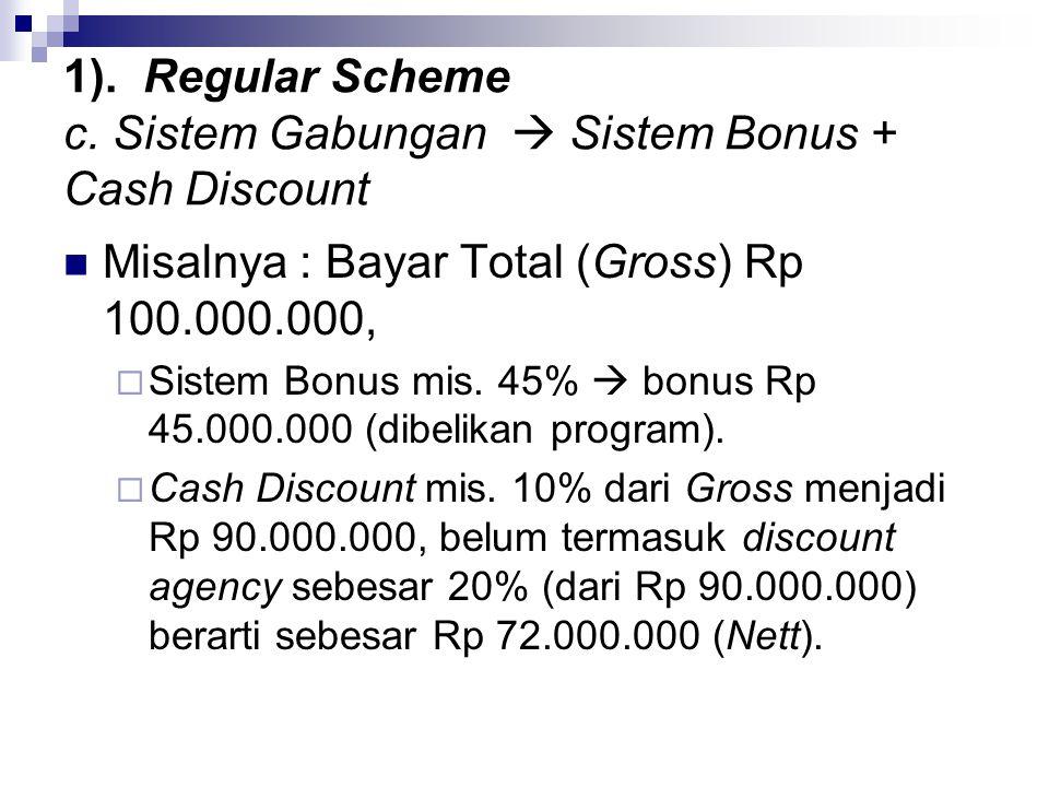 1). Regular Scheme c. Sistem Gabungan  Sistem Bonus + Cash Discount