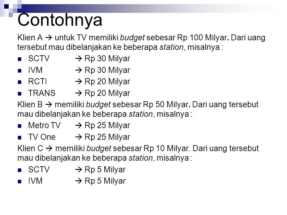 Contohnya Klien A  untuk TV memiliki budget sebesar Rp 100 Milyar. Dari uang tersebut mau dibelanjakan ke beberapa station, misalnya :