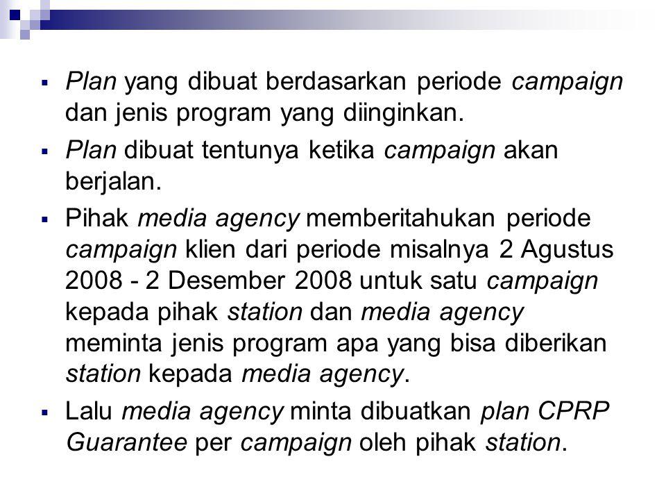 Plan yang dibuat berdasarkan periode campaign dan jenis program yang diinginkan.
