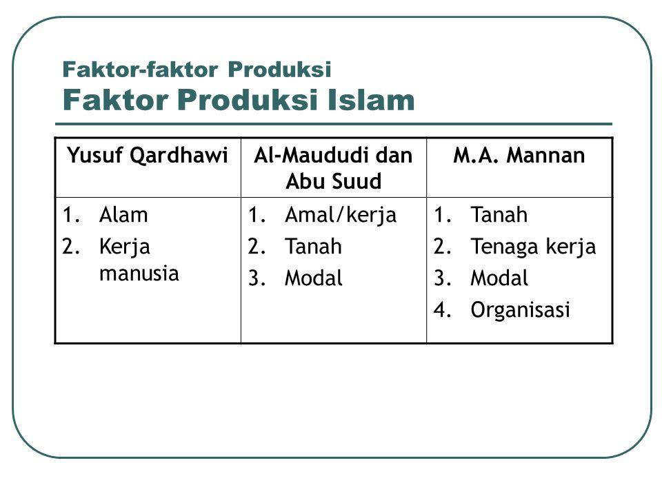 Faktor-faktor Produksi Faktor Produksi Islam
