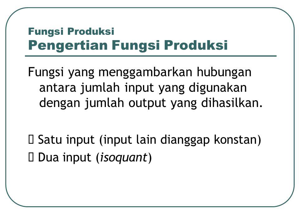 Fungsi Produksi Pengertian Fungsi Produksi