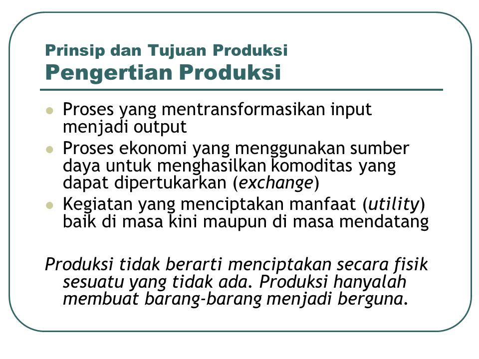 Prinsip dan Tujuan Produksi Pengertian Produksi