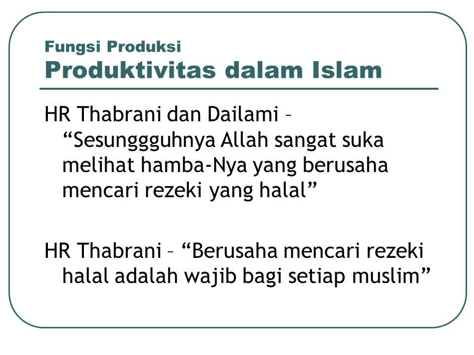 Fungsi Produksi Produktivitas dalam Islam