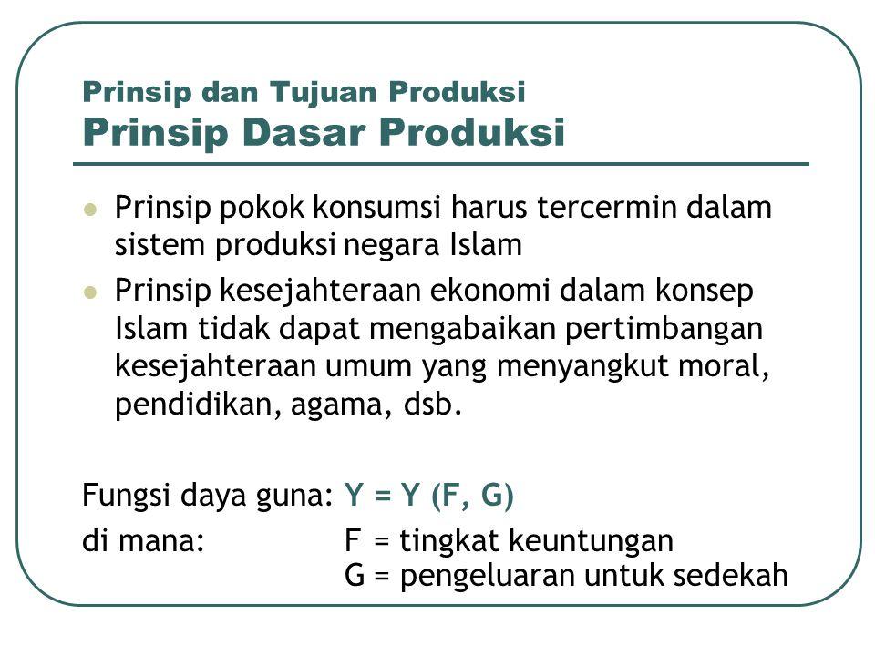 Prinsip dan Tujuan Produksi Prinsip Dasar Produksi
