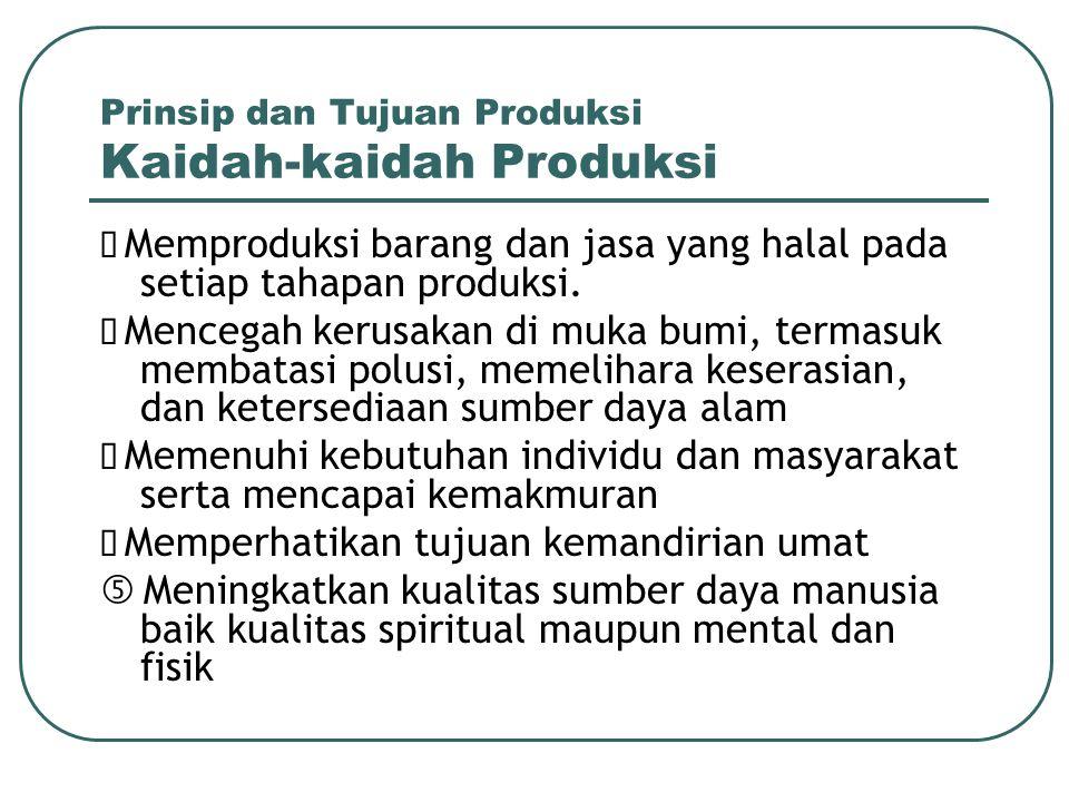 Prinsip dan Tujuan Produksi Kaidah-kaidah Produksi