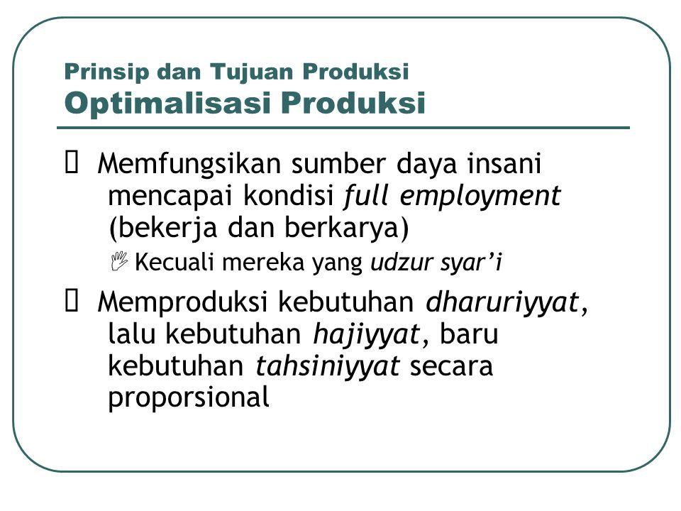 Prinsip dan Tujuan Produksi Optimalisasi Produksi
