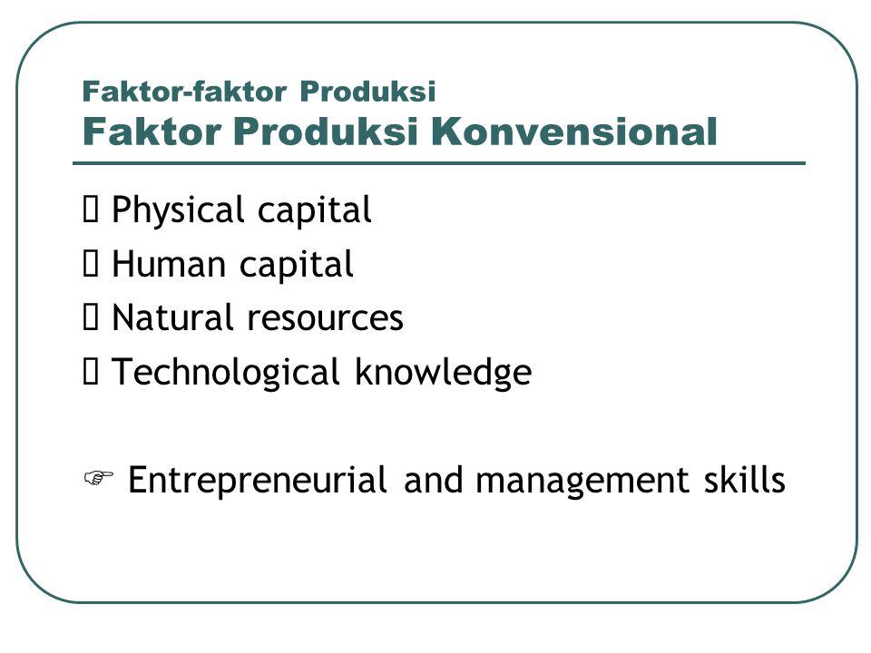 Faktor-faktor Produksi Faktor Produksi Konvensional