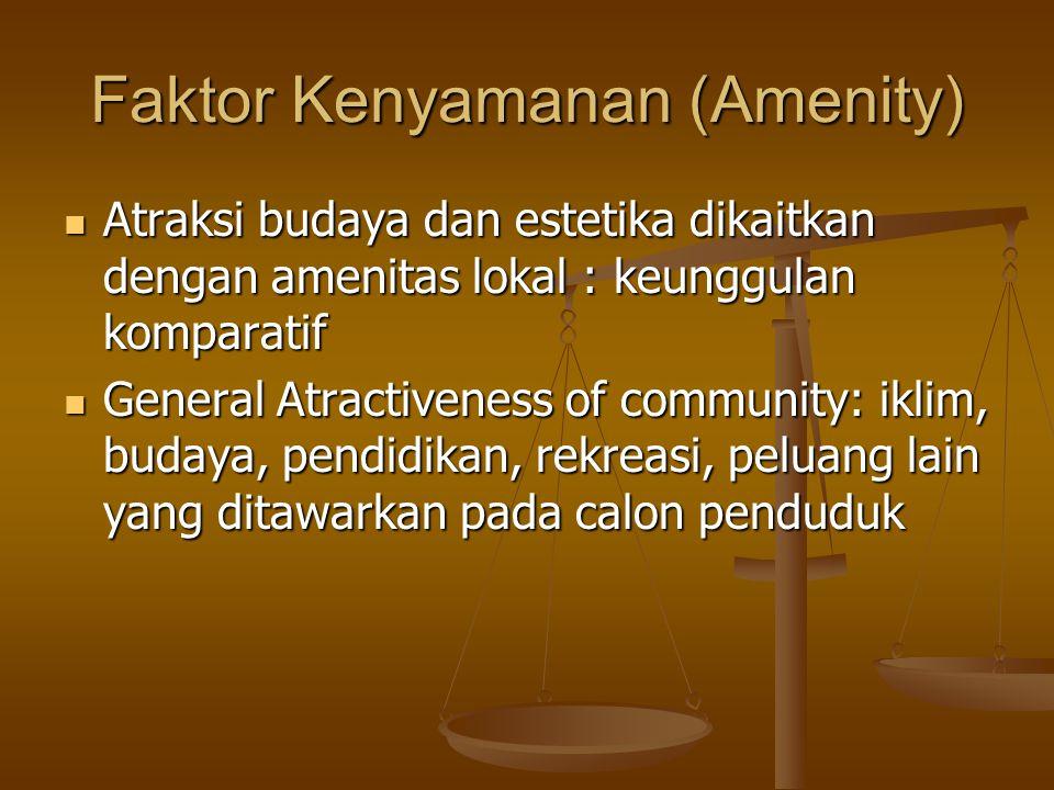 Faktor Kenyamanan (Amenity)