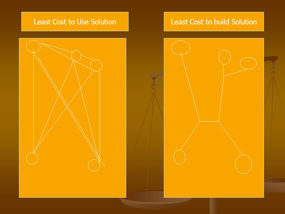 Least Cost to Use Solution Least Cost to build Solution