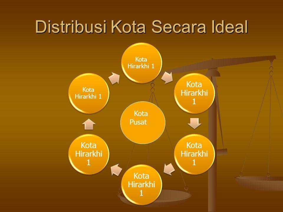 Distribusi Kota Secara Ideal