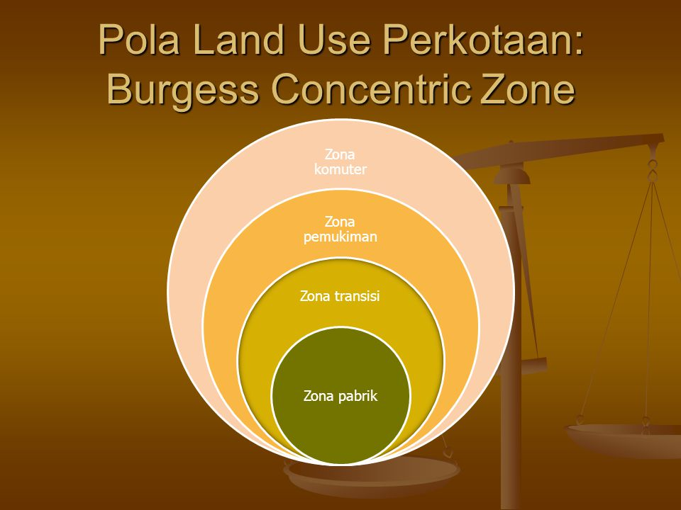 Pola Land Use Perkotaan: Burgess Concentric Zone