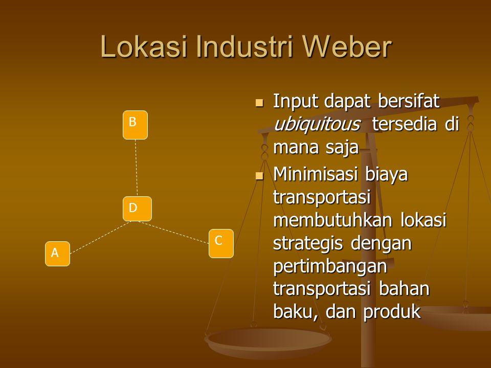 Lokasi Industri Weber Input dapat bersifat ubiquitous tersedia di mana saja.