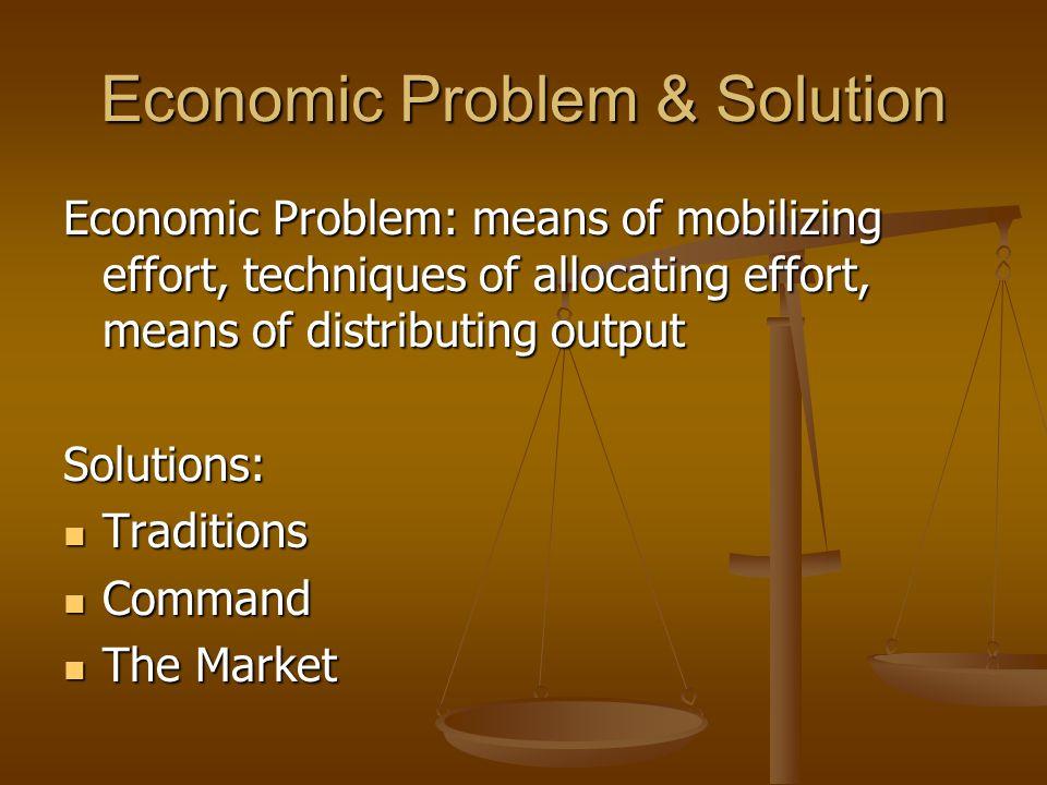 Economic Problem & Solution