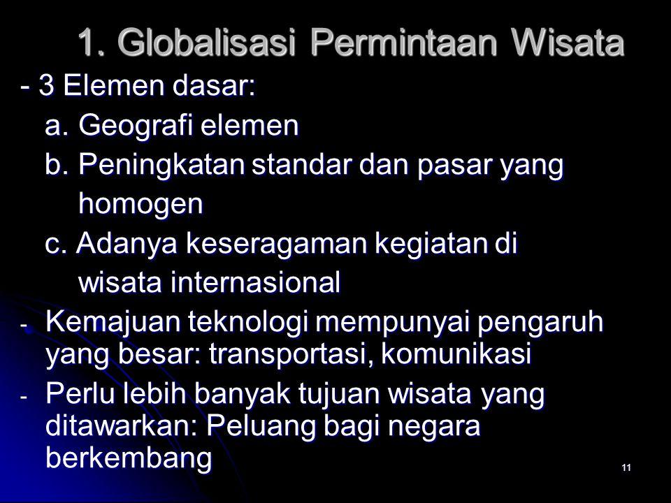 1. Globalisasi Permintaan Wisata