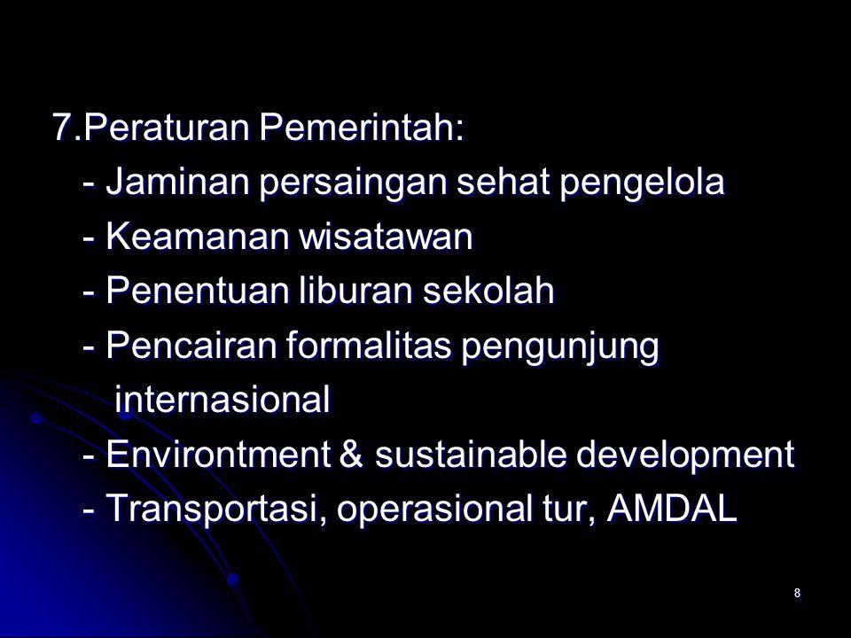 7.Peraturan Pemerintah: