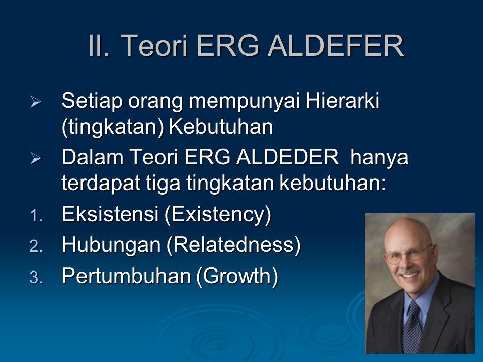 II. Teori ERG ALDEFER Setiap orang mempunyai Hierarki (tingkatan) Kebutuhan. Dalam Teori ERG ALDEDER hanya terdapat tiga tingkatan kebutuhan: