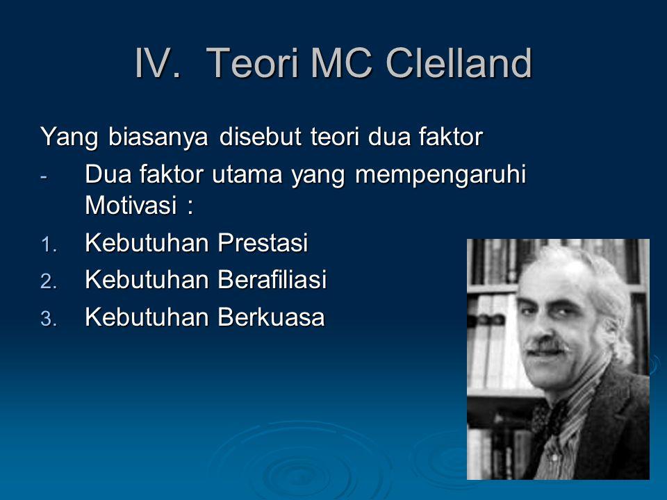 IV. Teori MC Clelland Yang biasanya disebut teori dua faktor