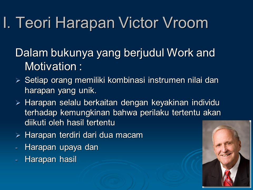 I. Teori Harapan Victor Vroom