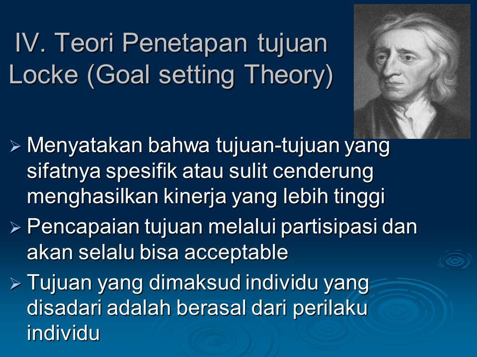 IV. Teori Penetapan tujuan Locke (Goal setting Theory)