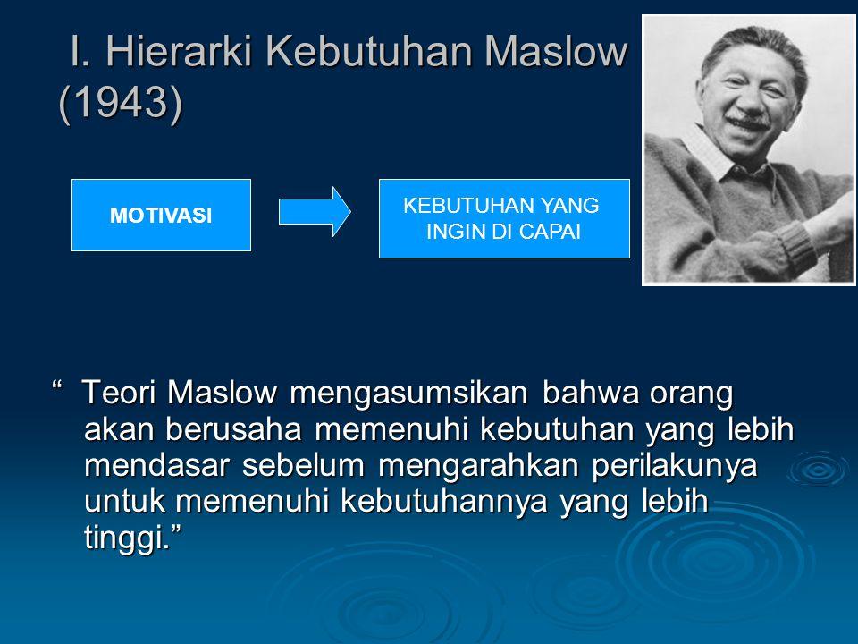I. Hierarki Kebutuhan Maslow (1943)