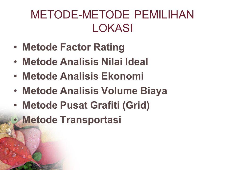 METODE-METODE PEMILIHAN LOKASI