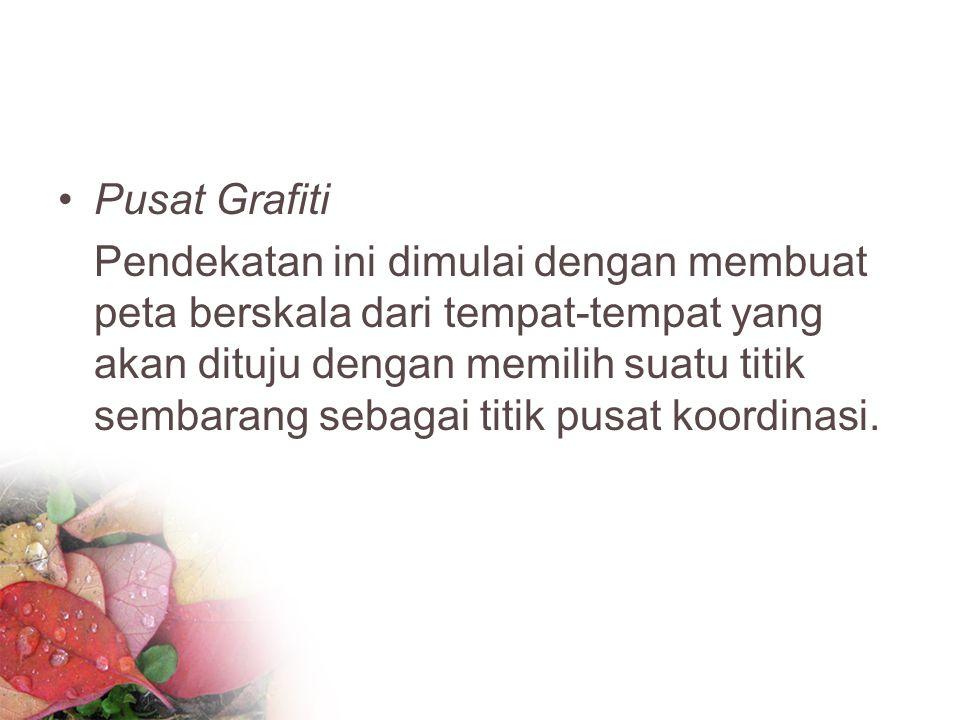 Pusat Grafiti