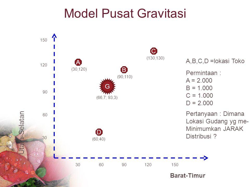 Model Pusat Gravitasi Utara-Selatan C A,B,C,D =lokasi Toko A B