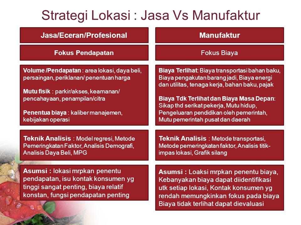 Strategi Lokasi : Jasa Vs Manufaktur