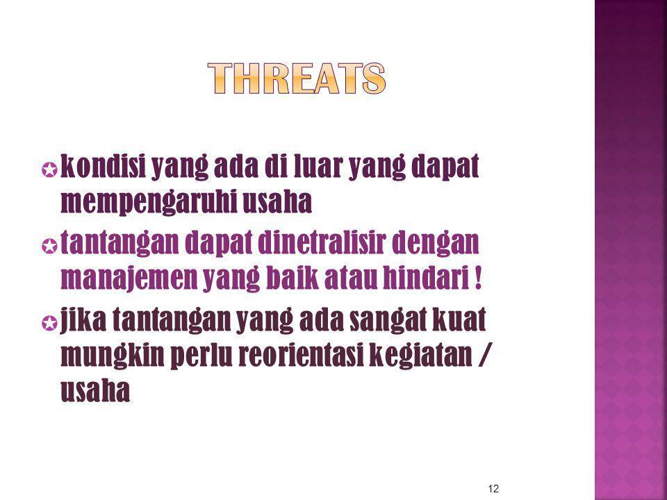 Threats kondisi yang ada di luar yang dapat mempengaruhi usaha