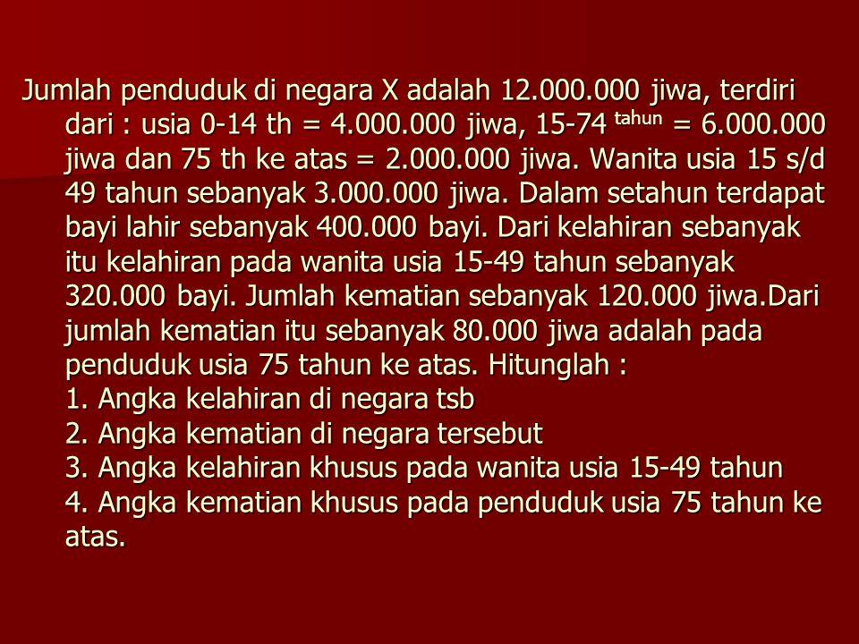 Jumlah penduduk di negara X adalah 12. 000