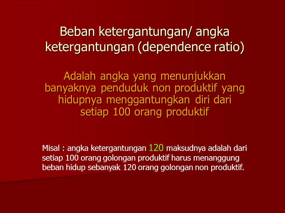 Beban ketergantungan/ angka ketergantungan (dependence ratio)