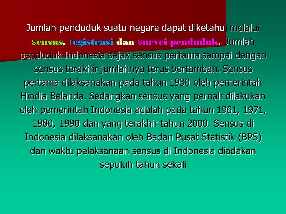 Jumlah penduduk suatu negara dapat diketahui melalui sensus, registrasi dan survei penduduk.