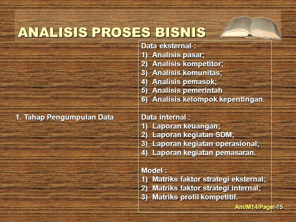 Data eksternal : Analisis pasar; Analisis kompetitor; Analisis komunitas; Analisis pemasok; Analisis pemerintah.